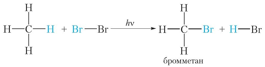 первая стадия хлорирования этана